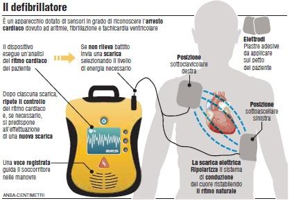 csi varese defibrillatore-corsi-di-primo-soccorso